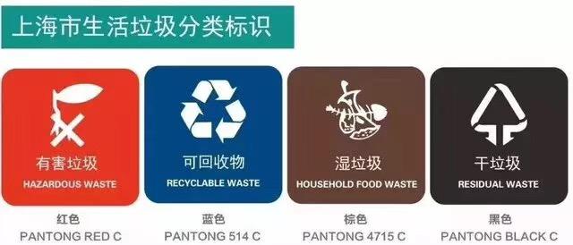 上海分类垃圾桶标识